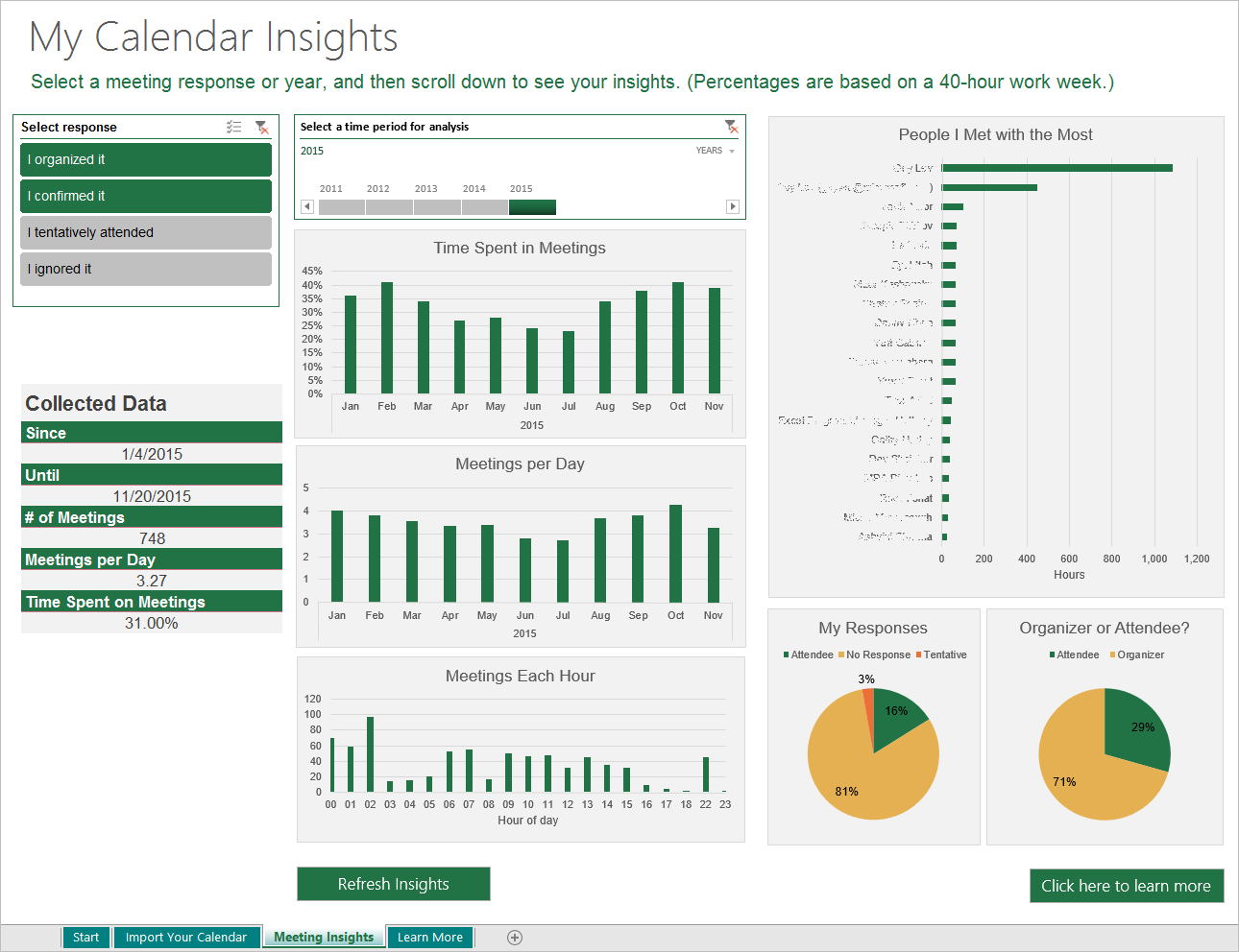 my calendar insights in excel 2016 datachant