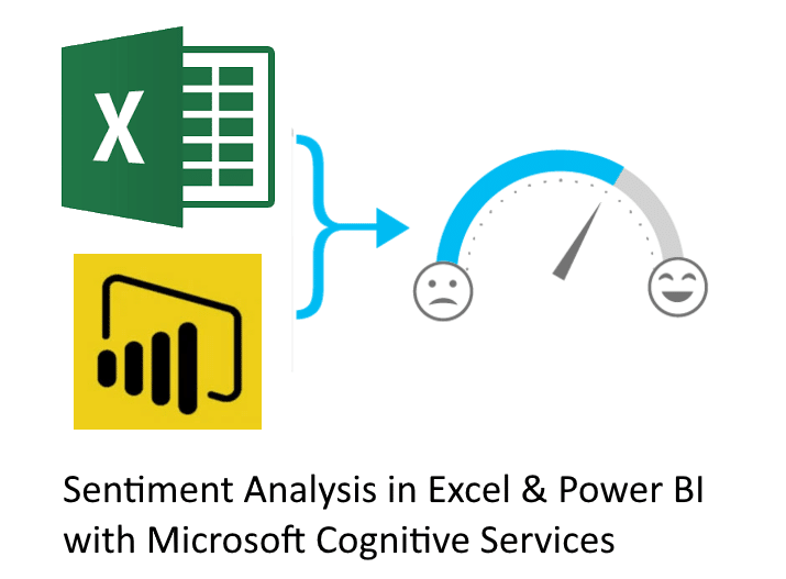 Sentiment Analysis in Excel and Power BI