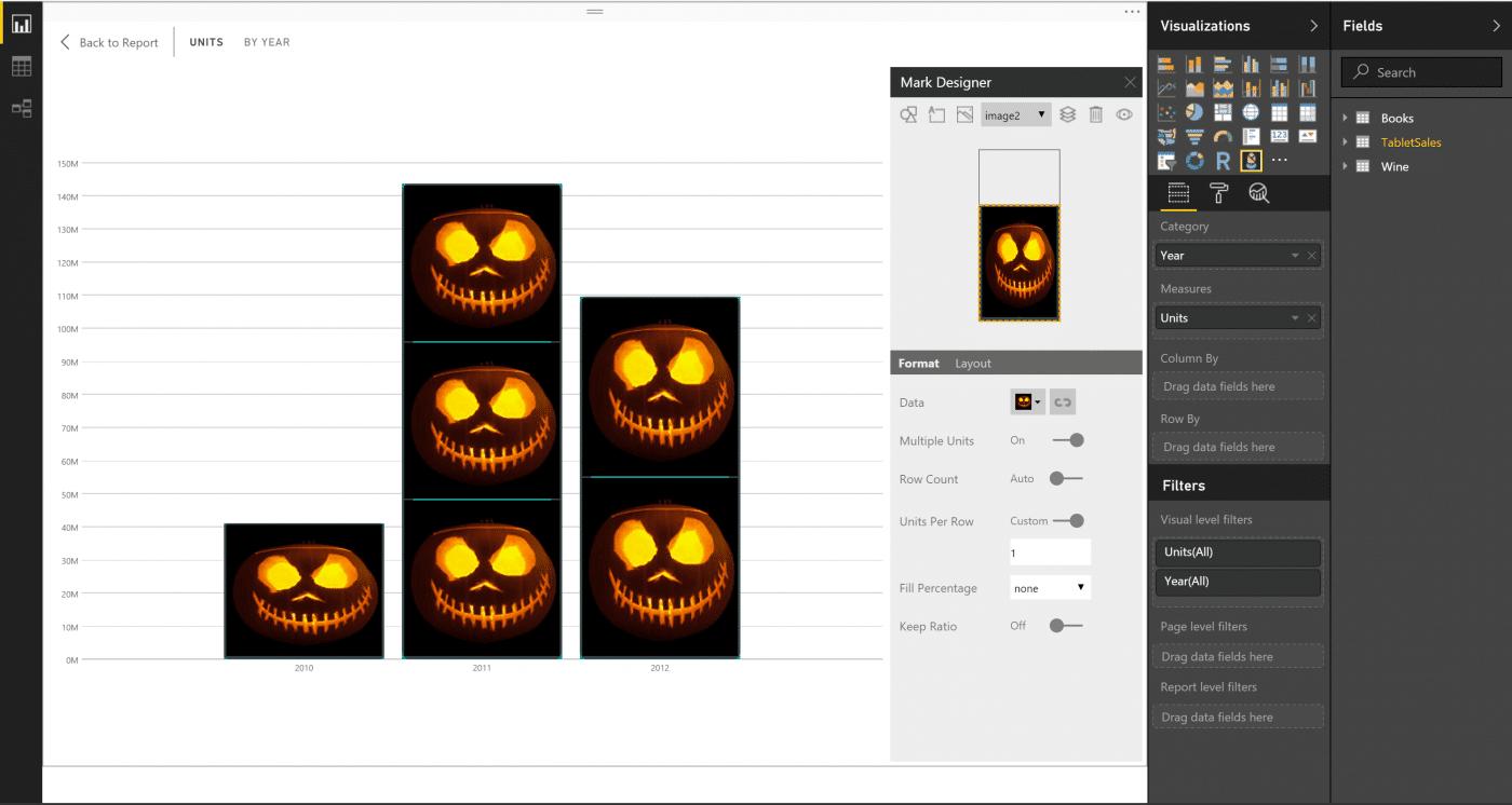 Infographic Designer Visual