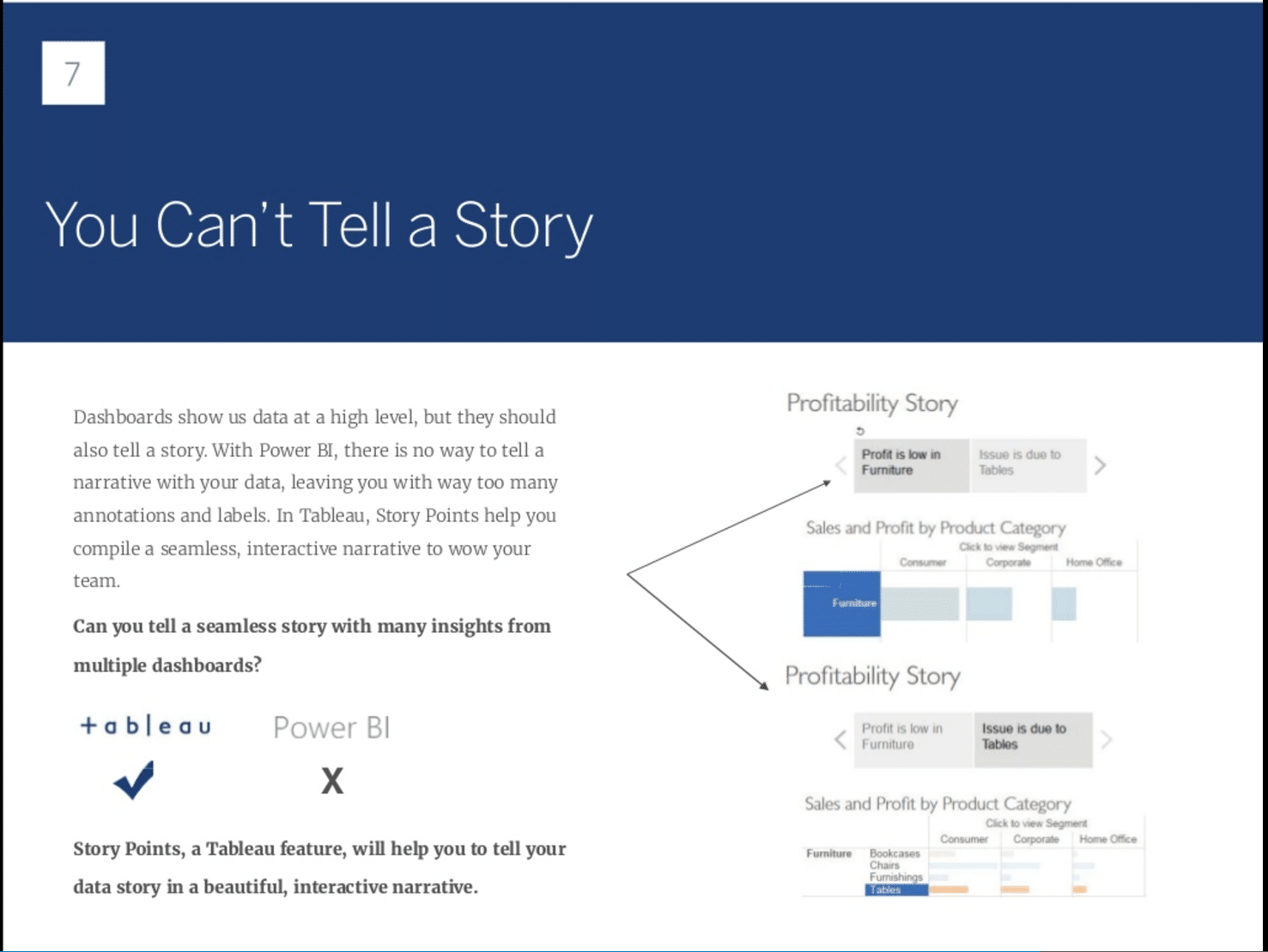 8 ways power bi falls short or not tableau series part 3 datachant looking for a narrative flow which is equivalent to tableaus story points this is one of the biggest areas where the power bi team has been investing in baditri Image collections