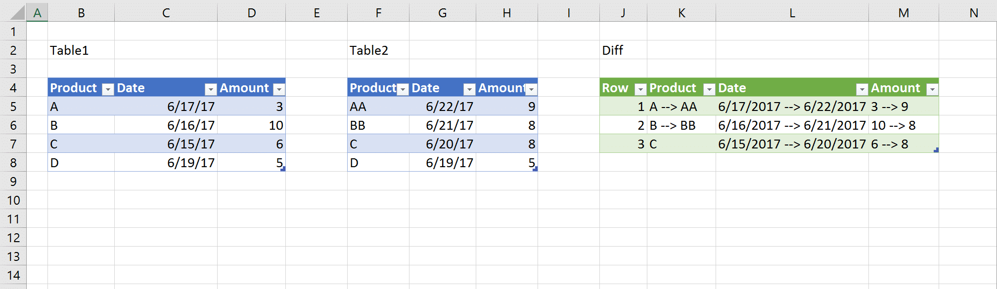 Compare Tables in Excel & Power BI - DataChant