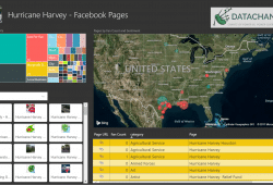 Hurricane Harvey in Power BI