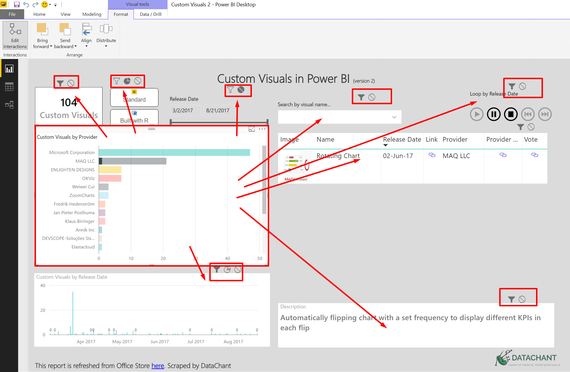 Interactive Visuals in Power BI