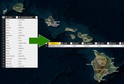 Hawaii Data Prep Challenge