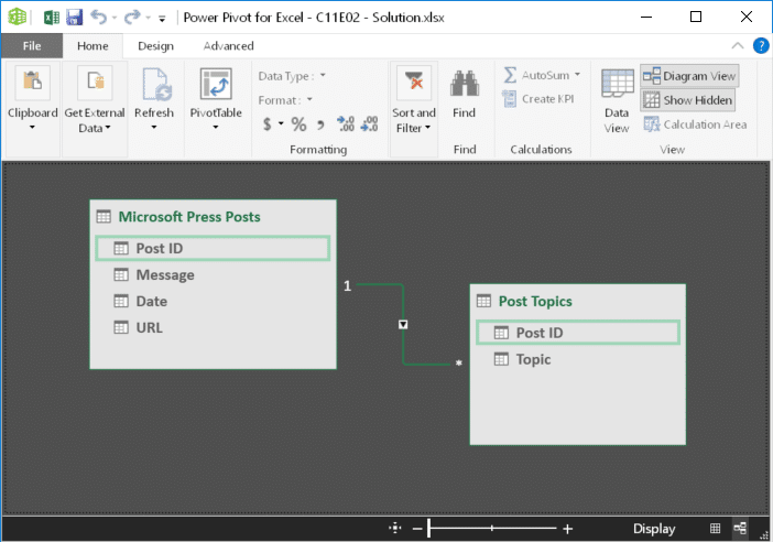 A screenshot of the Diagram View of Power Pivot in Excel. Two boxes that are labeled as Microsoft Press Posts and Post Topics are connected via Post ID fields which are highlighted in both tables.