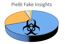 PieBI Fake Insights