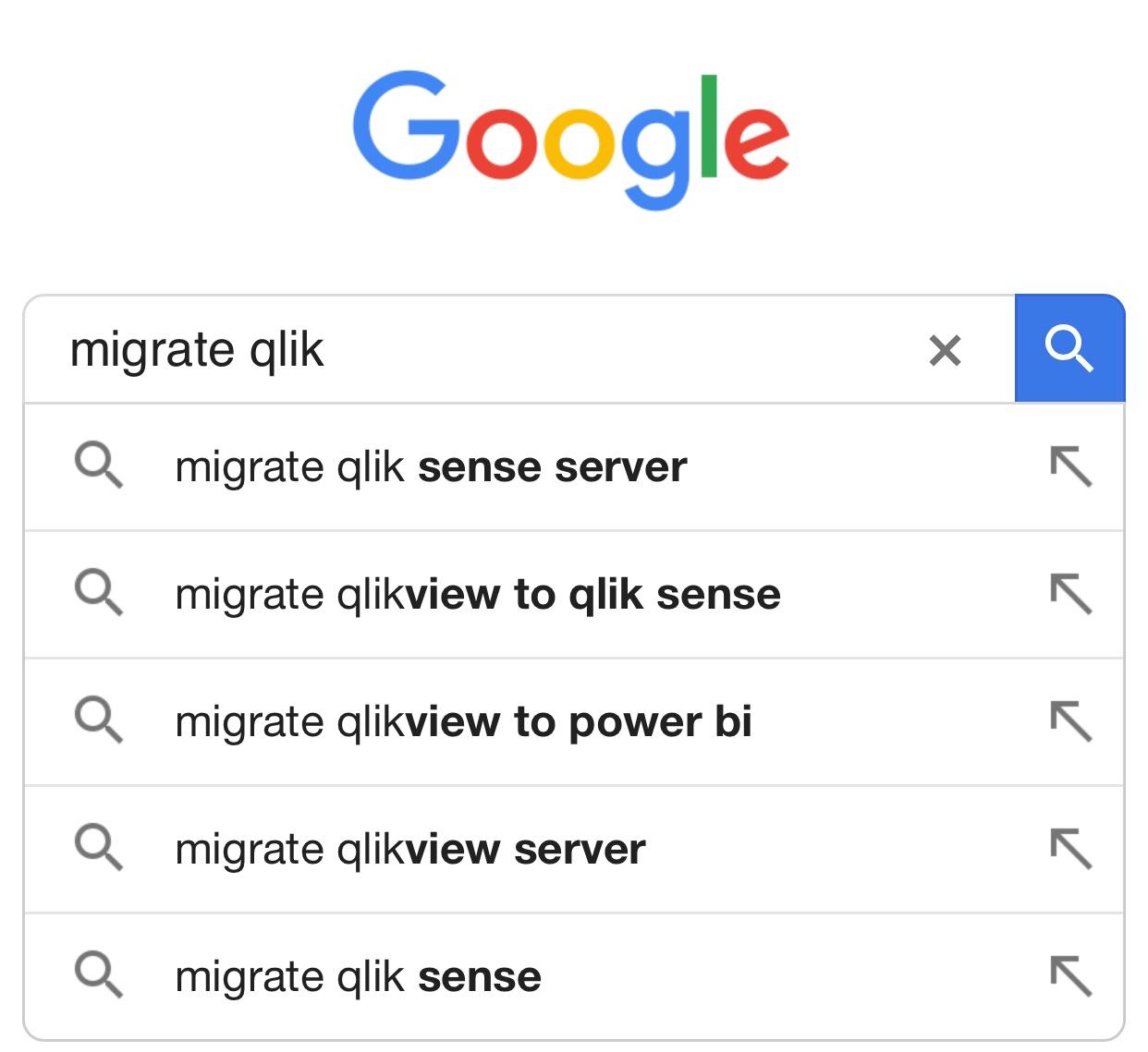 The Momentum of Power BI vs  Tableau based on Google Search - DataChant
