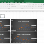 Analyze ANY two Facebook pages in Excel