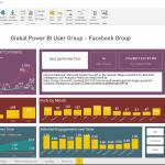 Analyze Public Facebook Groups in Power BI